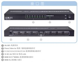 HDMI 分配器 – HDMI 1×8 Splitter – 8 channels Full HD signal – support 3D video – S0614